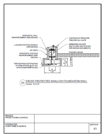 Concrete ICF Footing Forms Instructions